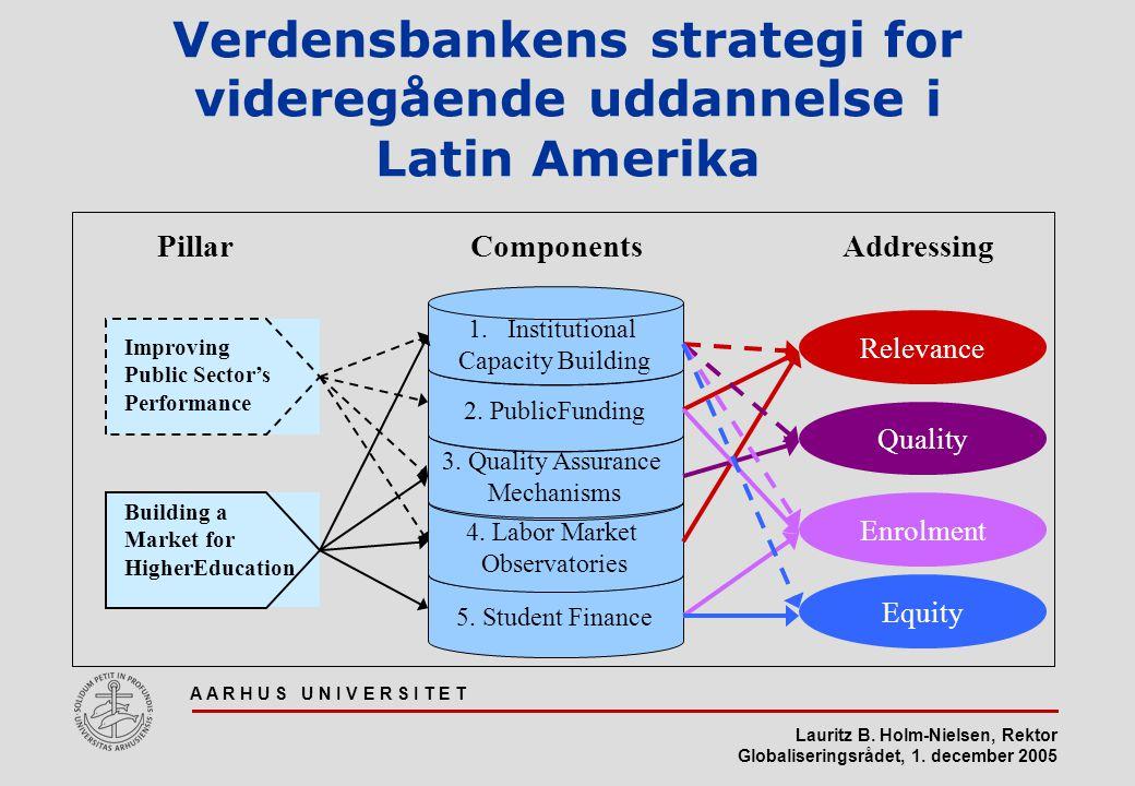 Verdensbankens strategi for videregående uddannelse i Latin Amerika