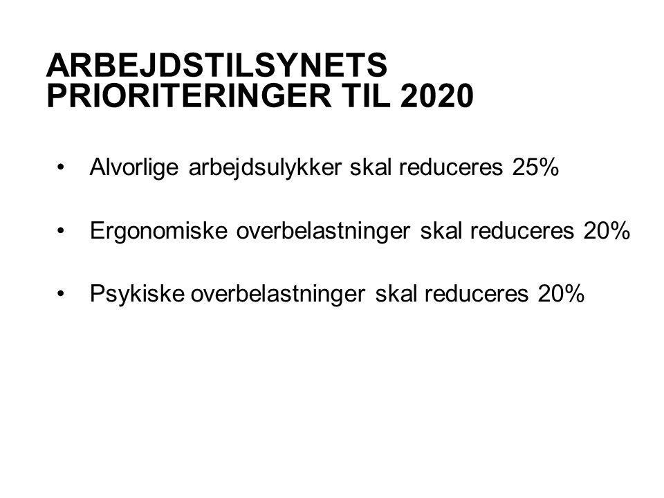 ARBEJDSTILSYNETS PRIORITERINGER TIL 2020