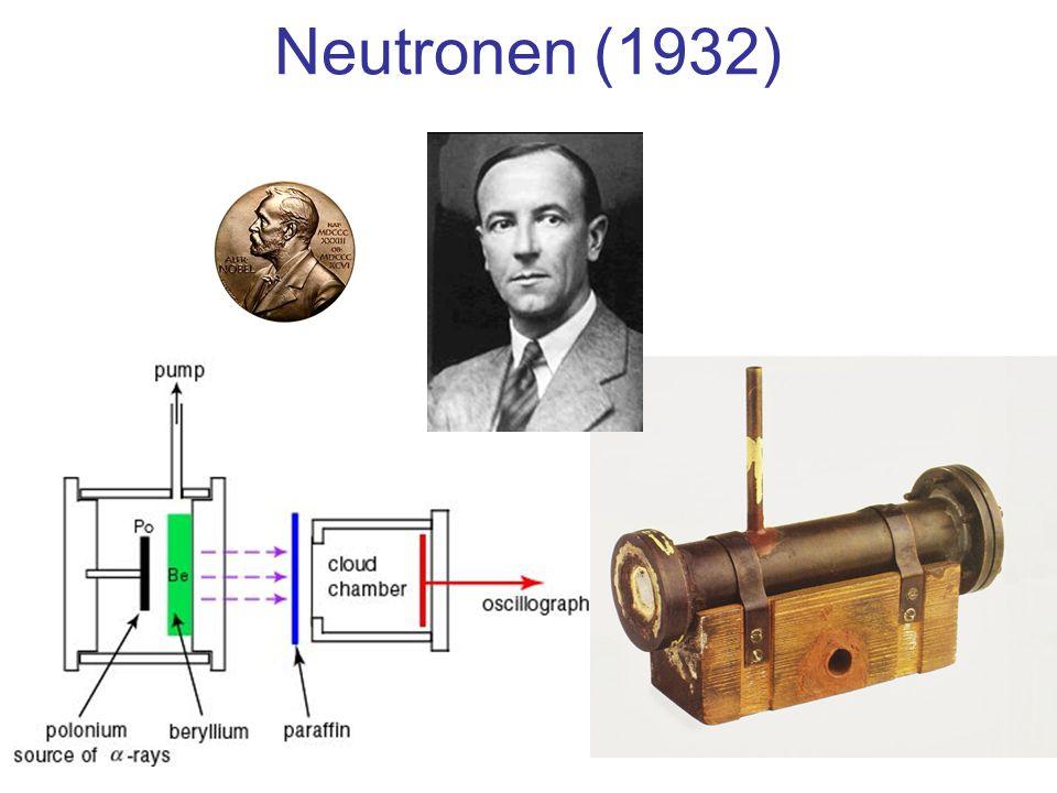 Neutronen (1932)