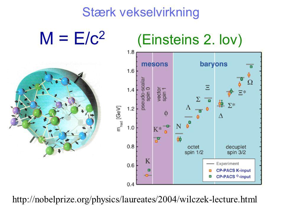 M = E/c2 (Einsteins 2. lov) Stærk vekselvirkning