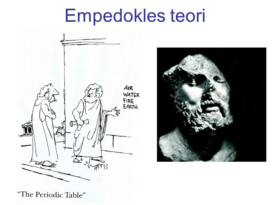 Empedokles teori