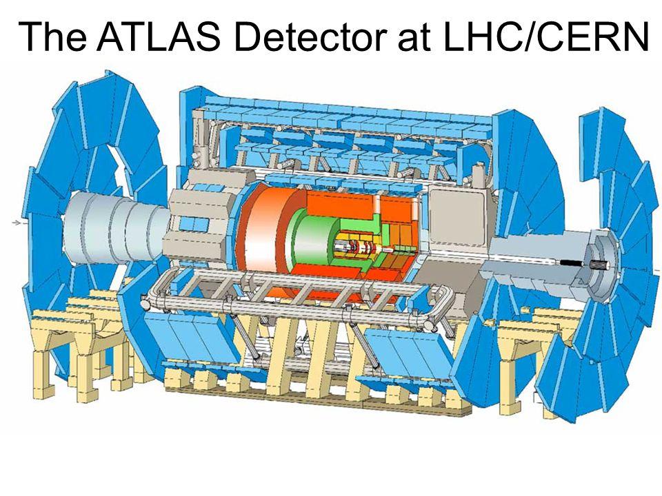 The ATLAS Detector at LHC/CERN