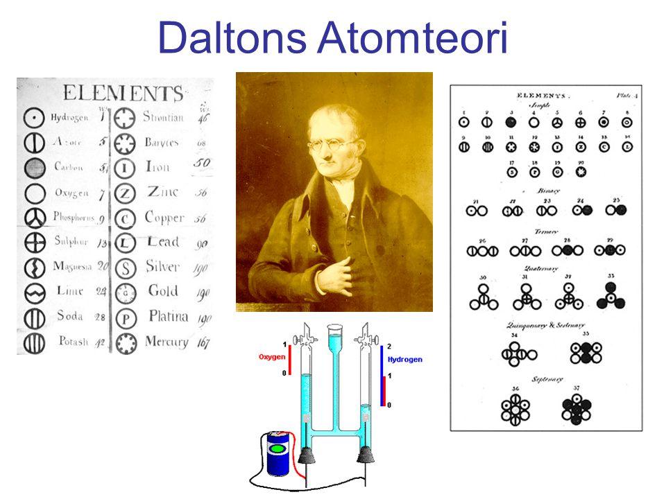 Daltons Atomteori