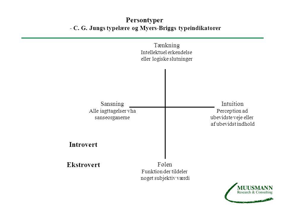 - C. G. Jungs typelære og Myers-Briggs typeindikatorer