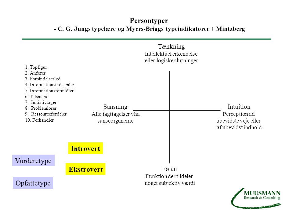 - C. G. Jungs typelære og Myers-Briggs typeindikatorer + Mintzberg