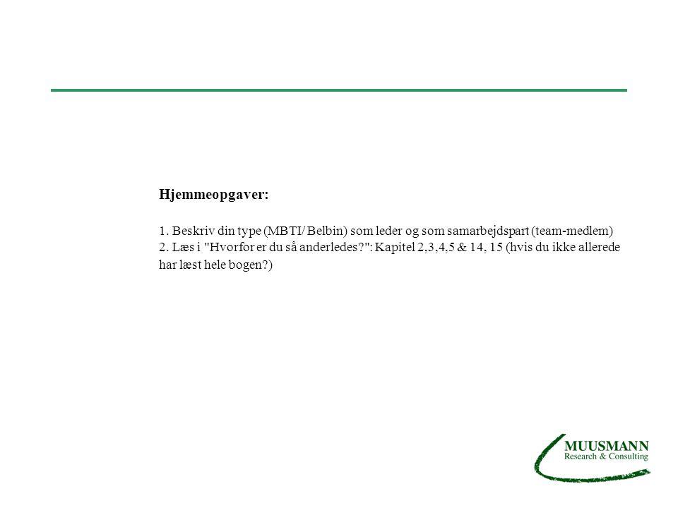 Hjemmeopgaver: 1. Beskriv din type (MBTI/ Belbin) som leder og som samarbejdspart (team-medlem) 2.