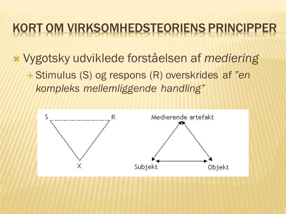 Kort om virksomhedsteoriens principper