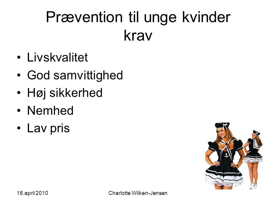 Prævention til unge kvinder krav