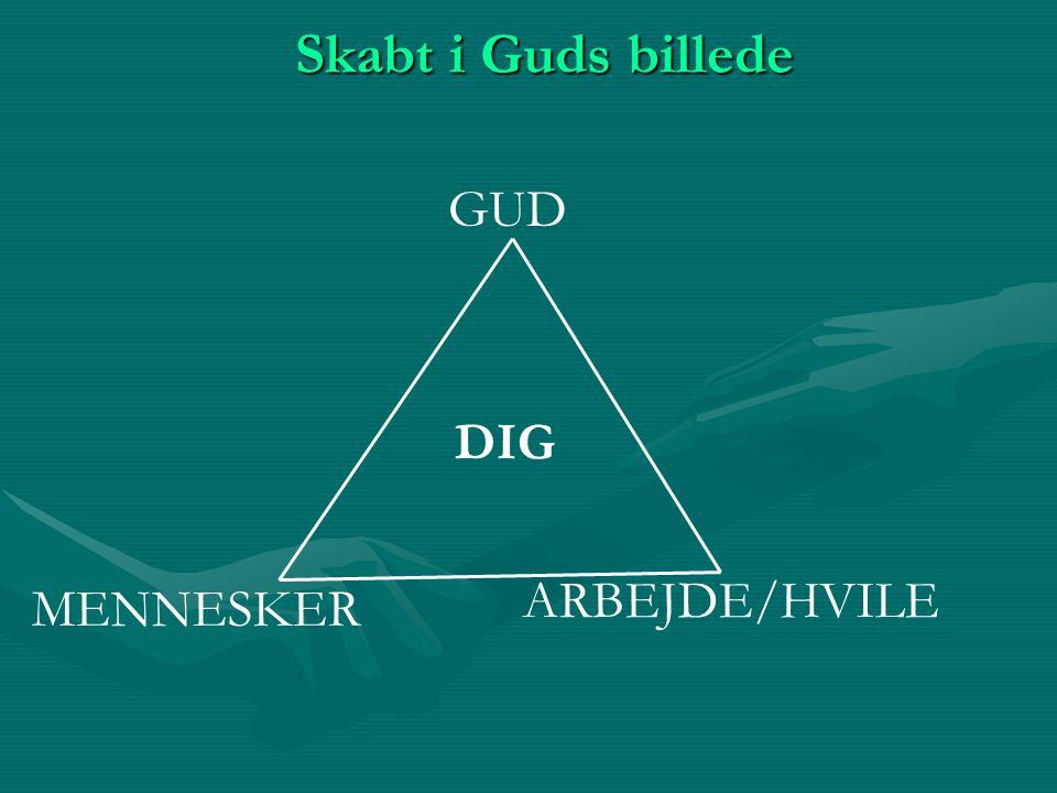 Skabt i Guds billede GUD DIG ARBEJDE/HVILE MENNESKER