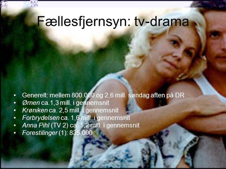 Fællesfjernsyn: tv-drama