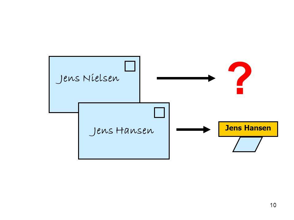 Jens Hansen Jens Nielsen Jens Hansen Visualisering nr. 8