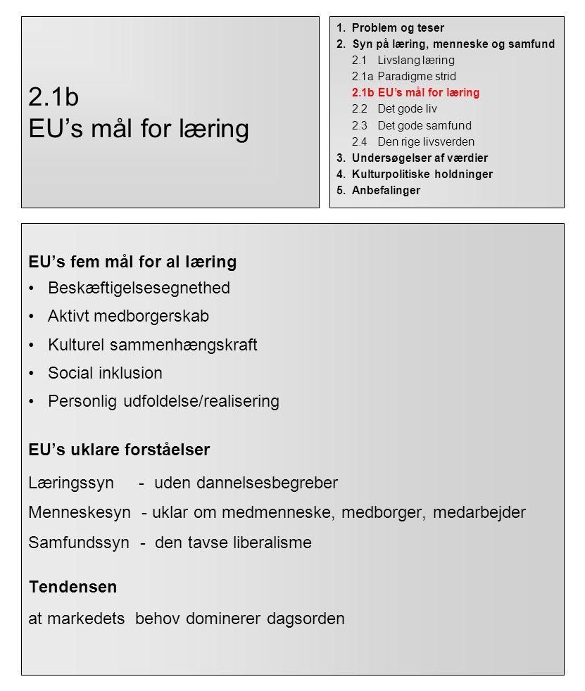 2.1b EU's mål for læring EU's fem mål for al læring