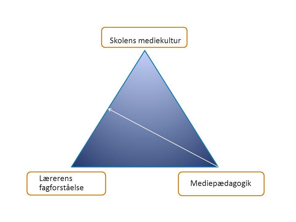 Skolens mediekultur Lærerens fagforståelse Mediepædagogik