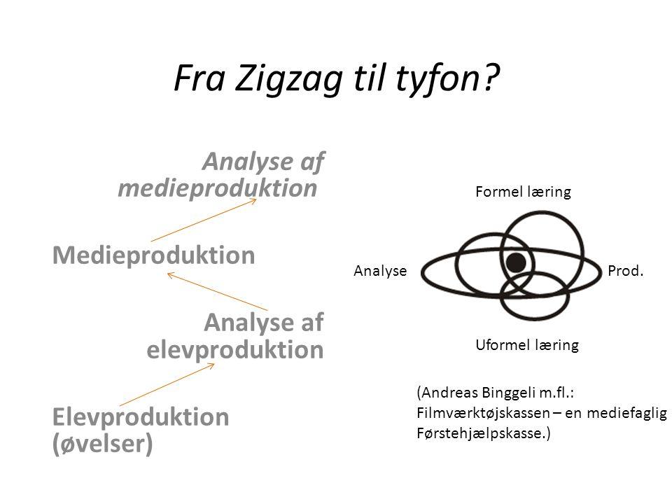 Fra Zigzag til tyfon Analyse af medieproduktion Medieproduktion