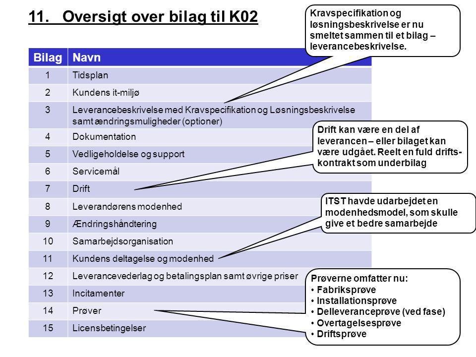 11. Oversigt over bilag til K02