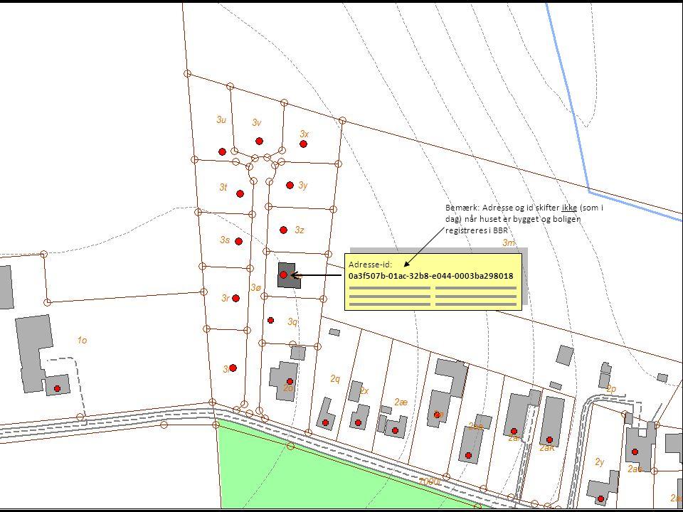 Bemærk: Adresse og id skifter ikke (som i dag) når huset er bygget og boligen registreres i BBR