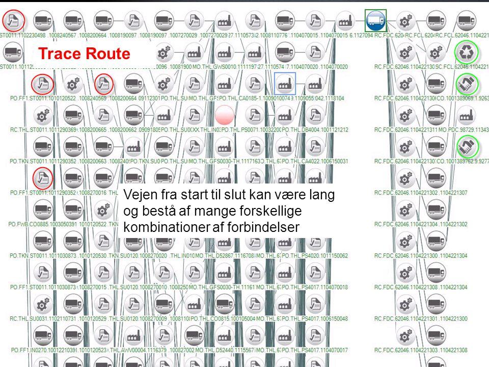 Trace Route Vejen fra start til slut kan være lang og bestå af mange forskellige kombinationer af forbindelser.