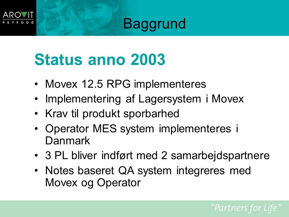 Status anno 2003 Baggrund Movex 12.5 RPG implementeres