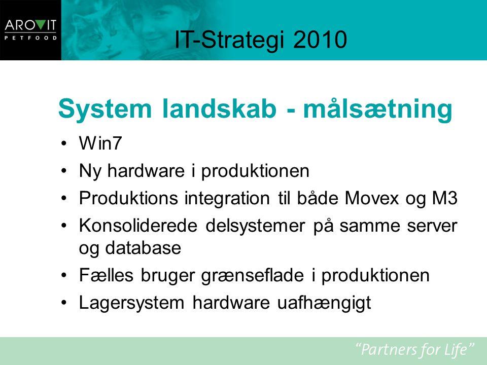 System landskab - målsætning