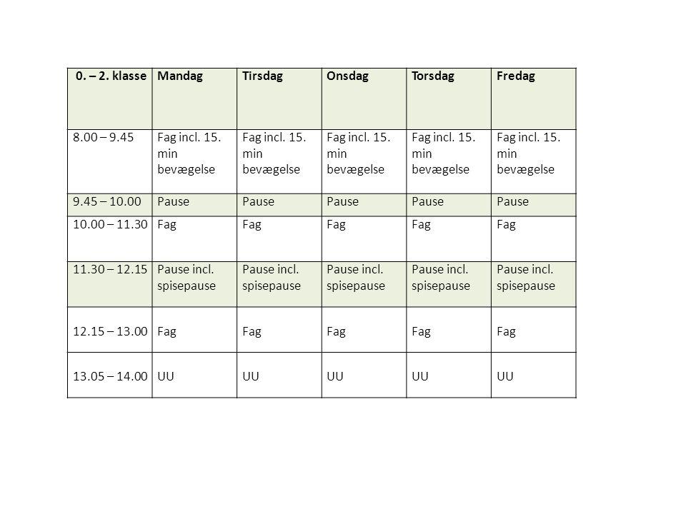 0. – 2. klasse Mandag. Tirsdag. Onsdag. Torsdag. Fredag. 8.00 – 9.45. Fag incl. 15. min bevægelse.