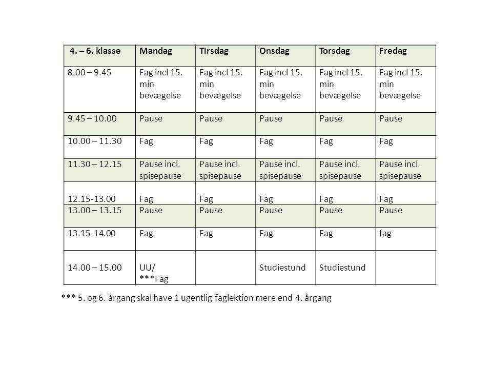 4. – 6. klasse Mandag. Tirsdag. Onsdag. Torsdag. Fredag. 8.00 – 9.45. Fag incl 15. min bevægelse.