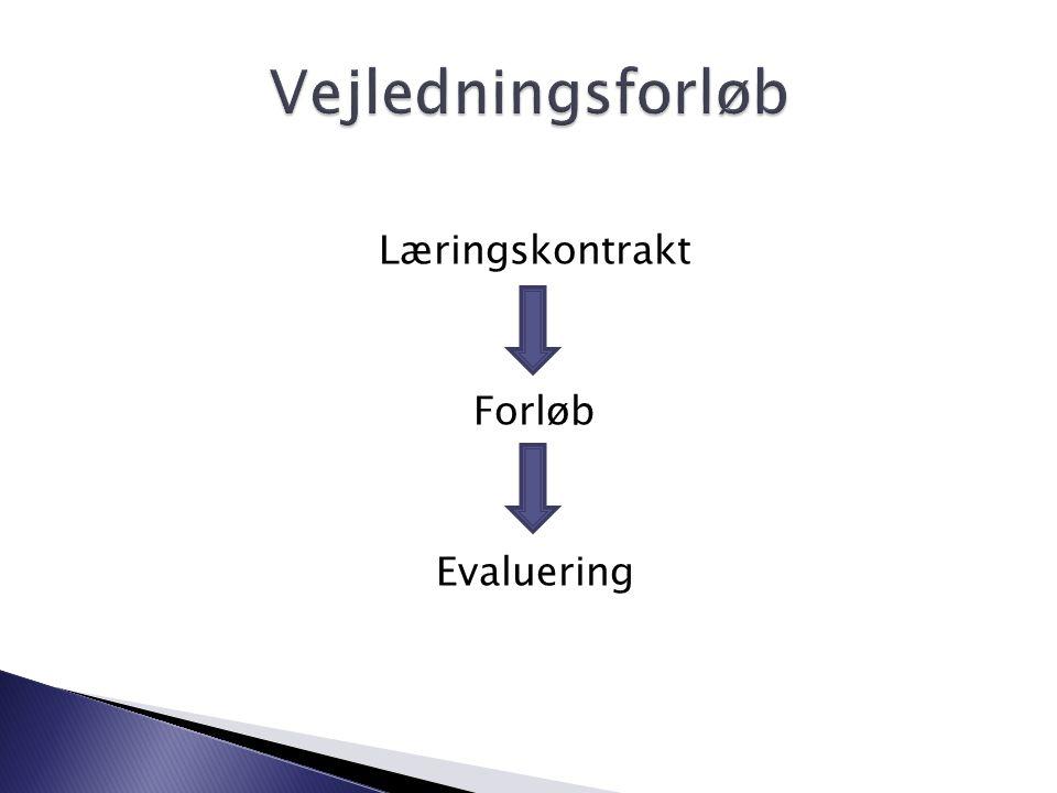 Læringskontrakt Forløb Evaluering