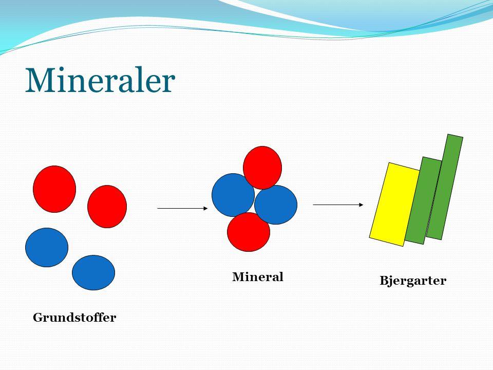 Mineraler Mineral Bjergarter Grundstoffer