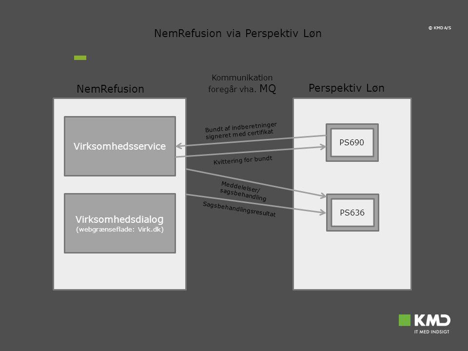 NemRefusion via Perspektiv Løn