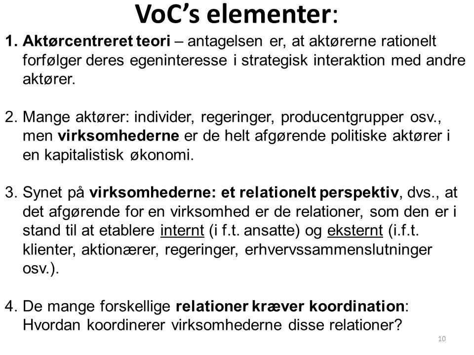 VoC's elementer: