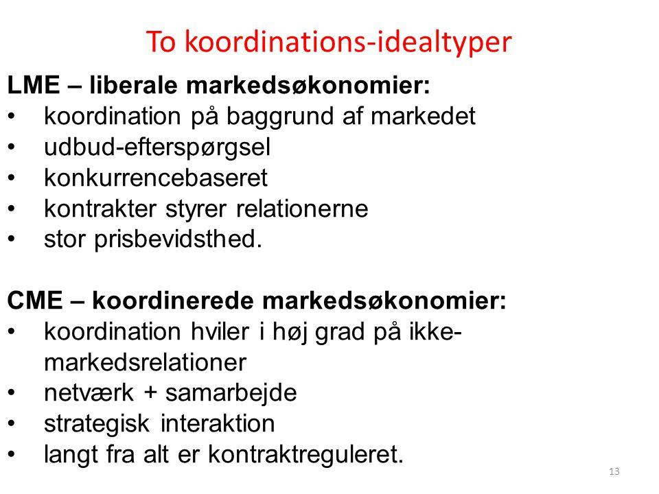 To koordinations-idealtyper
