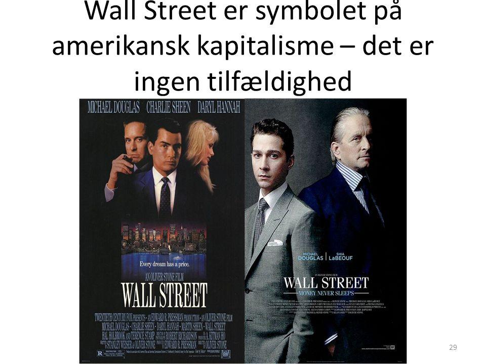 Wall Street er symbolet på amerikansk kapitalisme – det er ingen tilfældighed