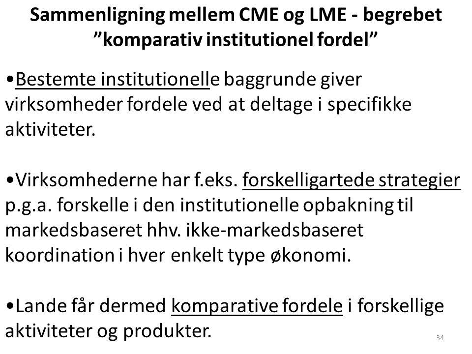 Sammenligning mellem CME og LME - begrebet komparativ institutionel fordel