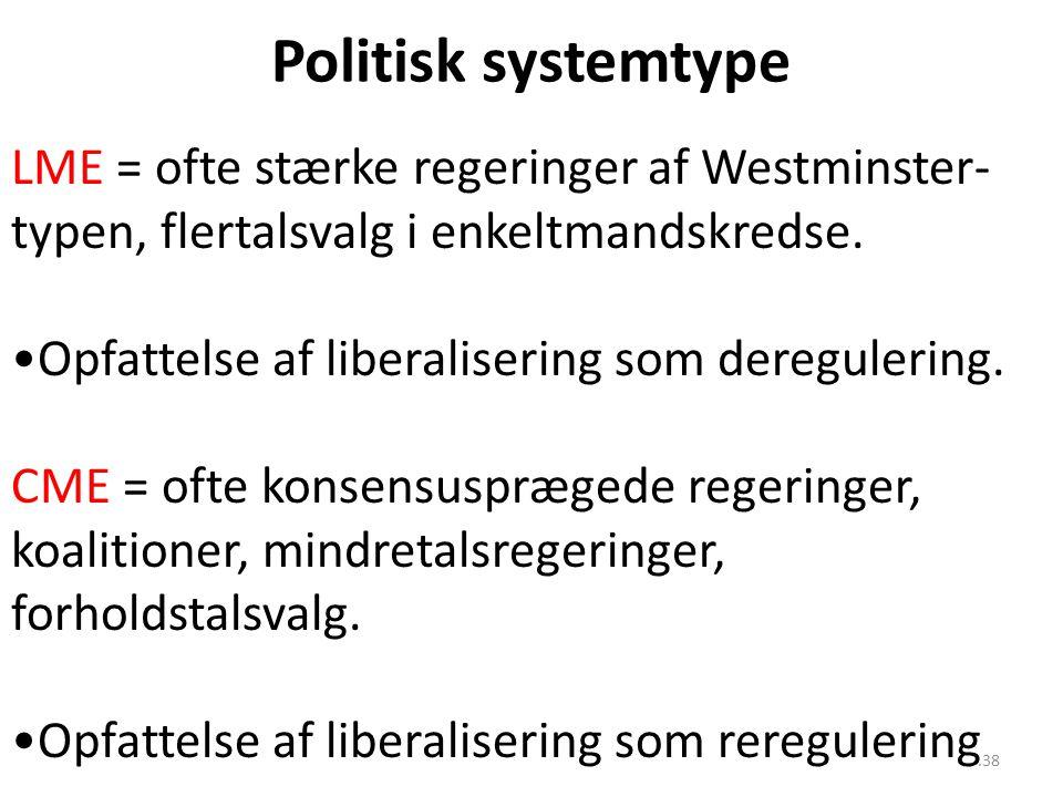 Politisk systemtype LME = ofte stærke regeringer af Westminster-typen, flertalsvalg i enkeltmandskredse.