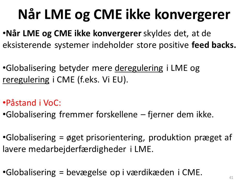 Når LME og CME ikke konvergerer