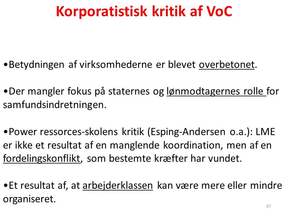 Korporatistisk kritik af VoC