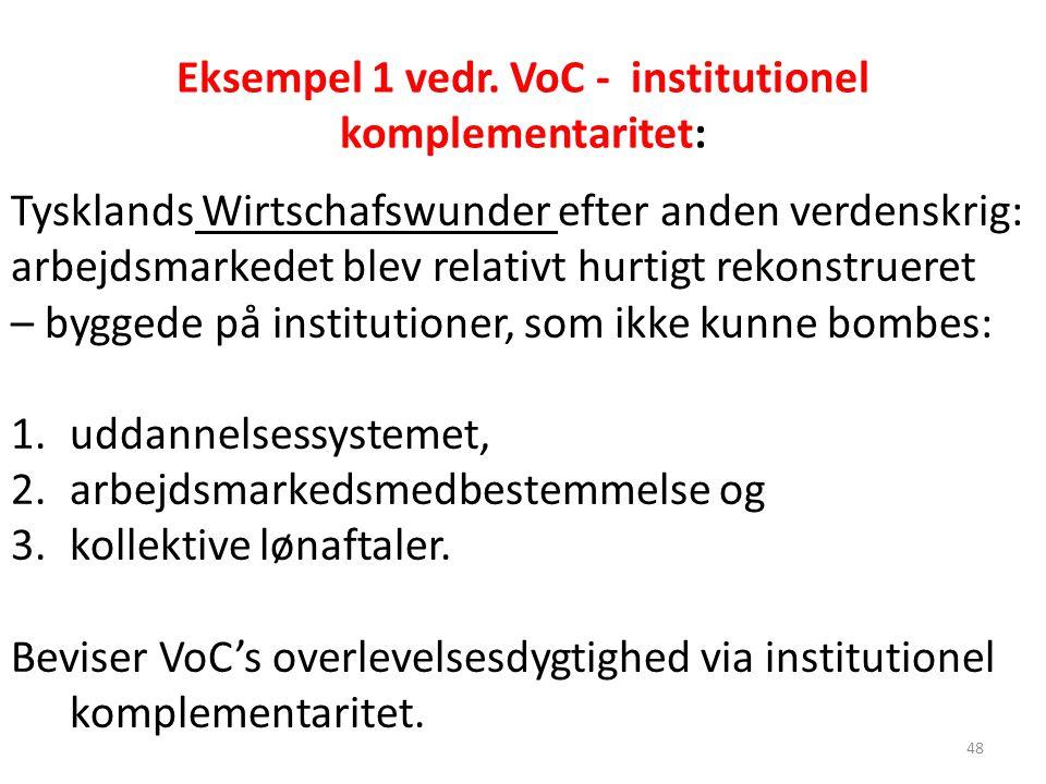 Eksempel 1 vedr. VoC - institutionel komplementaritet: