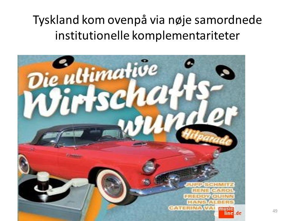 Tyskland kom ovenpå via nøje samordnede institutionelle komplementariteter
