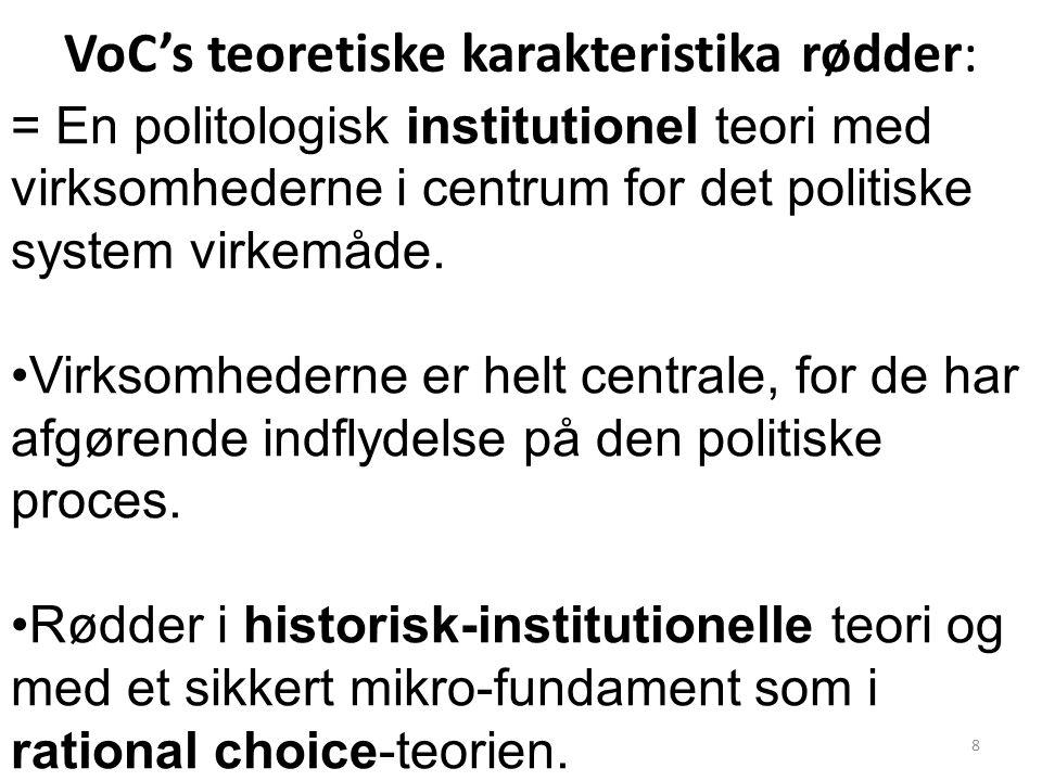 VoC's teoretiske karakteristika rødder:
