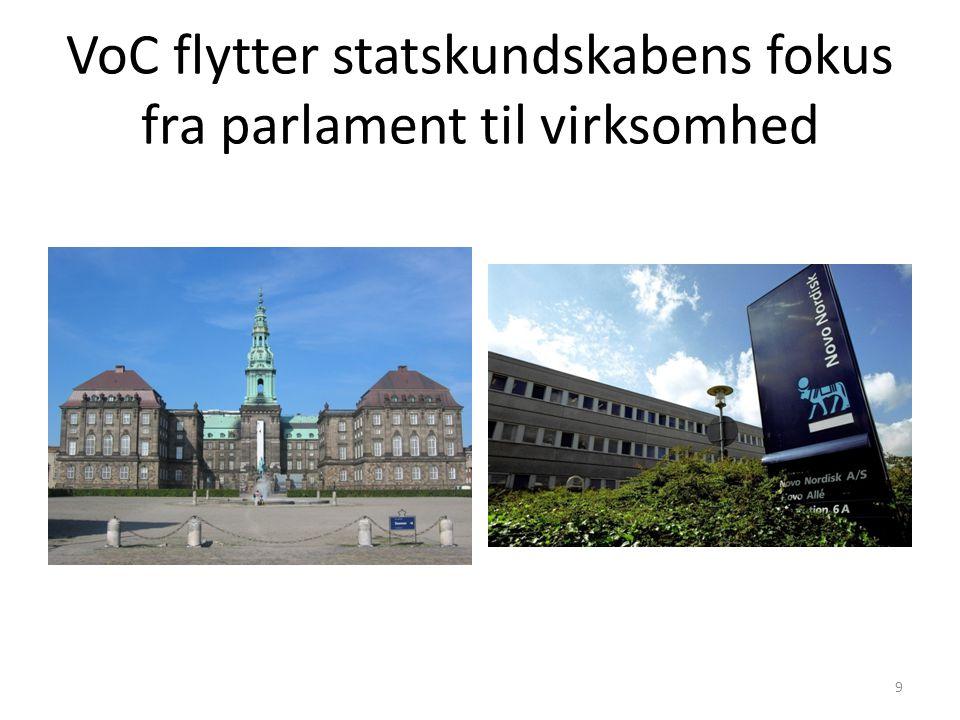 VoC flytter statskundskabens fokus fra parlament til virksomhed