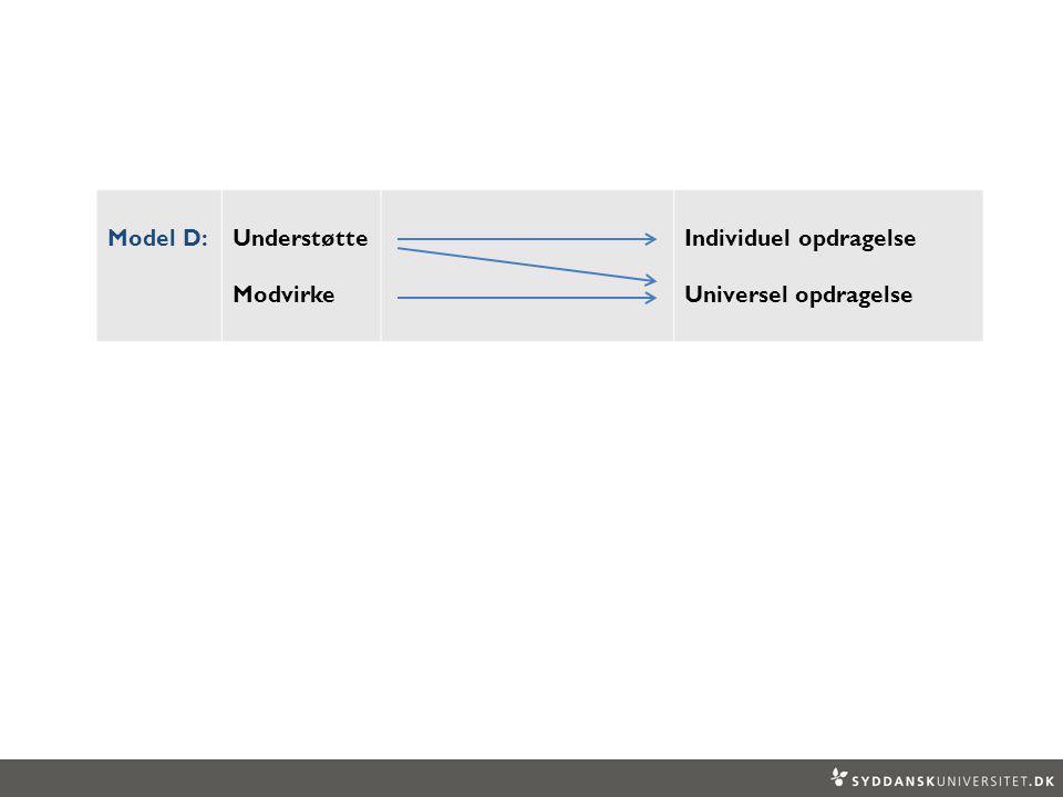 Model D: Understøtte Modvirke Individuel opdragelse Universel opdragelse
