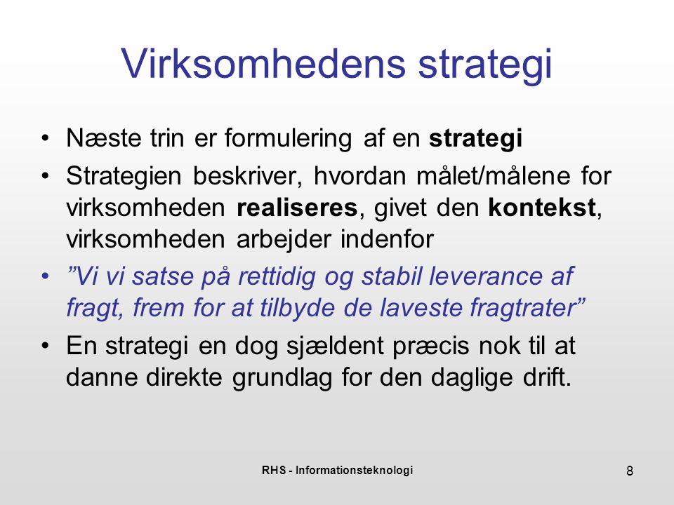 Virksomhedens strategi