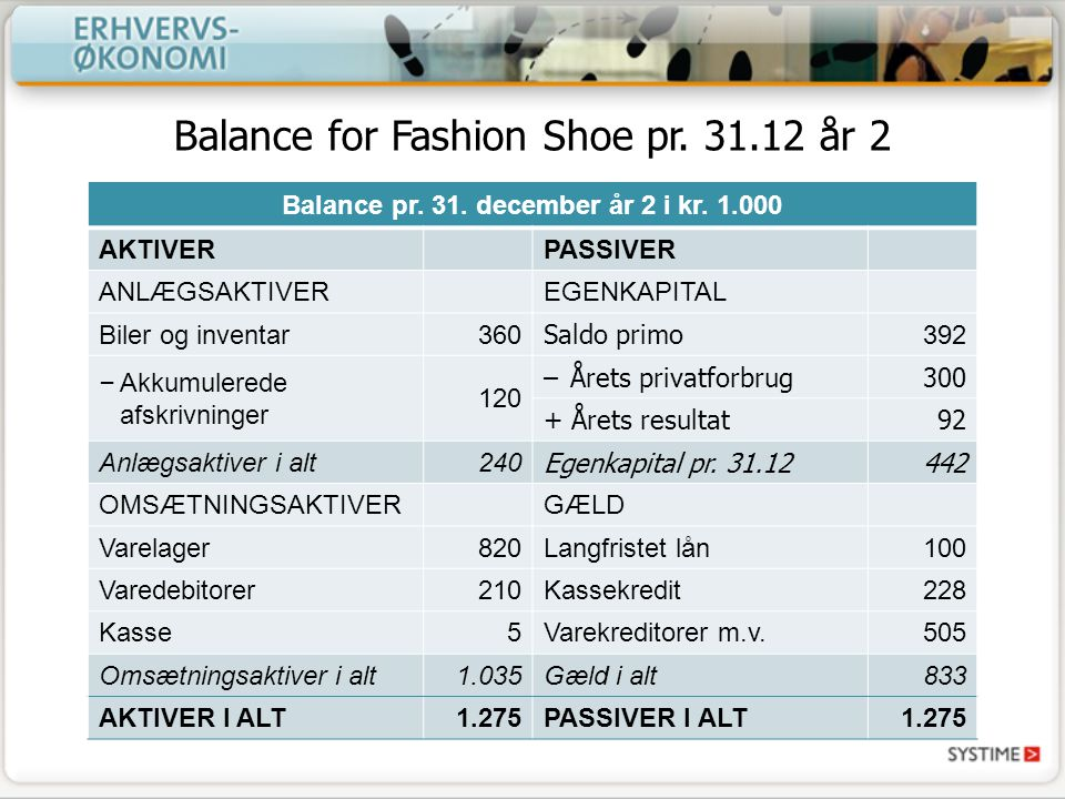 Balance for Fashion Shoe pr år 2