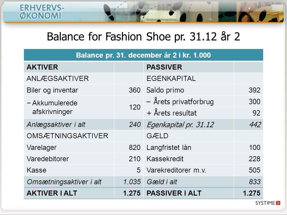Balance for Fashion Shoe pr. 31.12 år 2