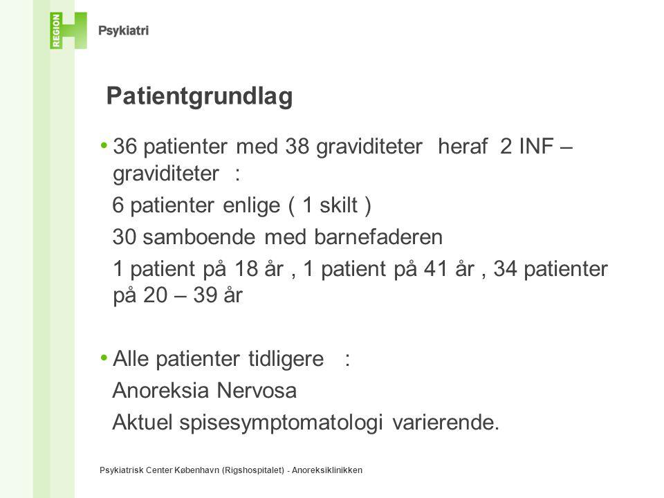 PPatientgrundlag 36 patienter med 38 graviditeter heraf 2 INF – graviditeter : 6 patienter enlige ( 1 skilt )