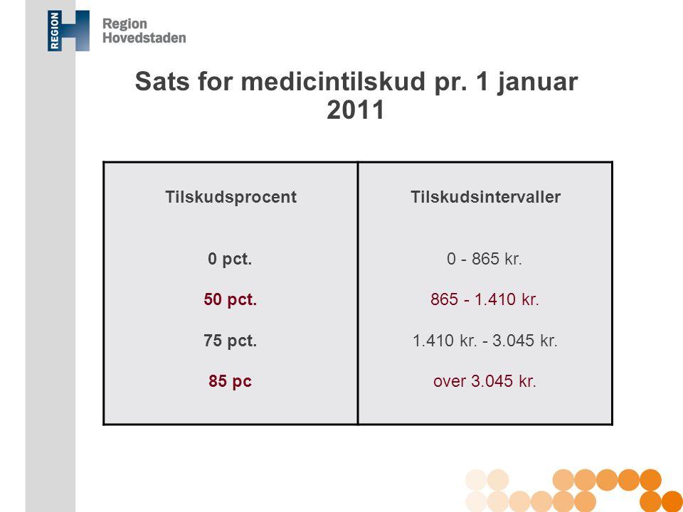 Sats for medicintilskud pr. 1 januar 2011