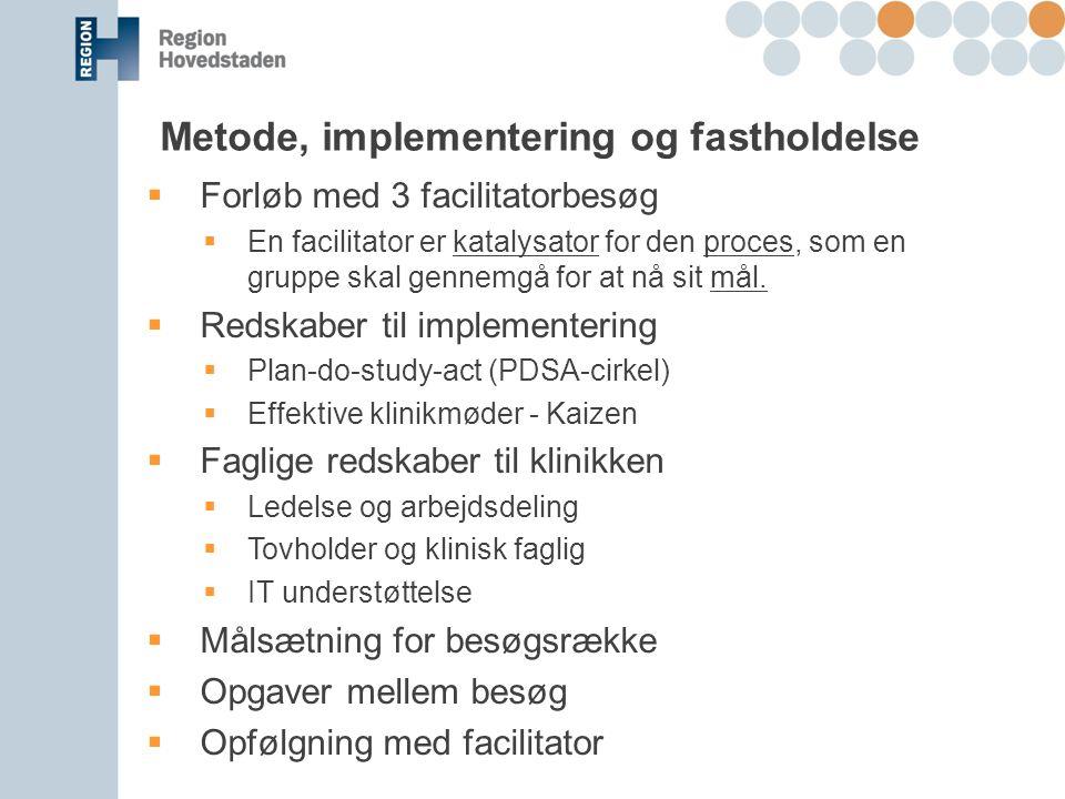 Metode, implementering og fastholdelse