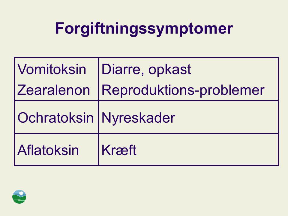 Forgiftningssymptomer