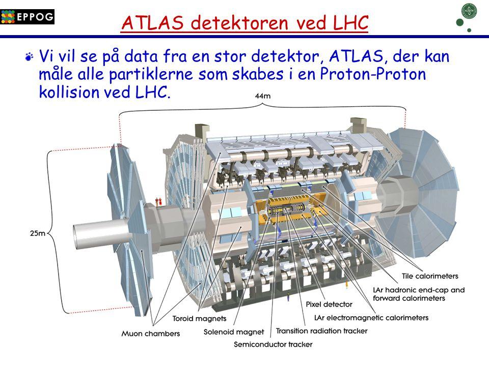 ATLAS detektoren ved LHC
