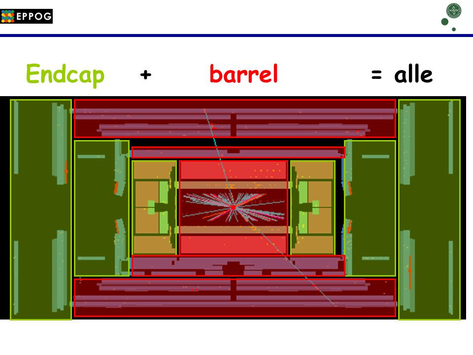 Endcap + barrel = alle