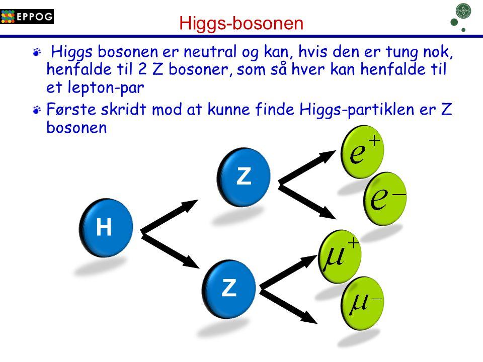 Higgs-bosonen Higgs bosonen er neutral og kan, hvis den er tung nok, henfalde til 2 Z bosoner, som så hver kan henfalde til et lepton-par.